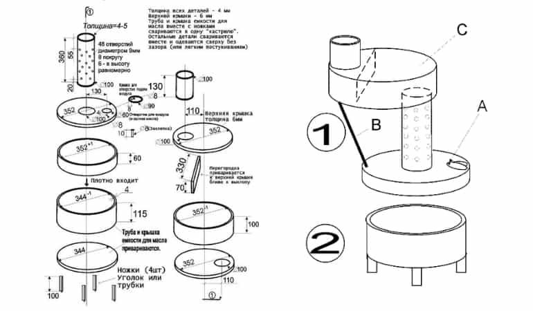 Как сделать печь на отработанном масле: инструкция + чертежи