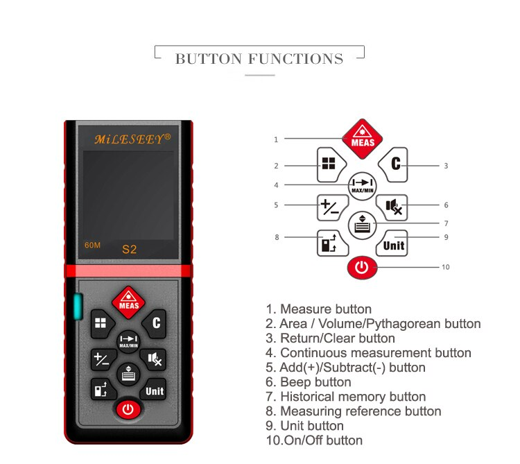 Лазерная рулетка: электронные, инфракрасные и другие виды, инструкция как выбрать, видео и фото