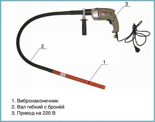 Как сделать вибратор для бетона своими руками: уплотняем смеси