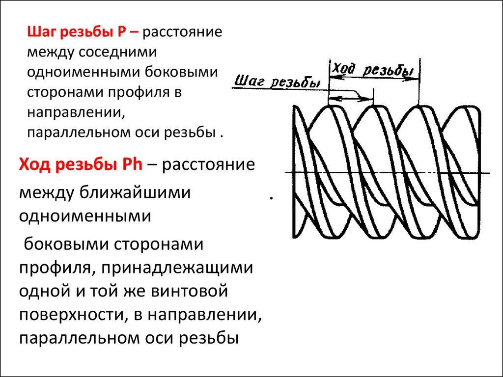 Обозначение резьбы на чертежах по госту - основные типы и размеры