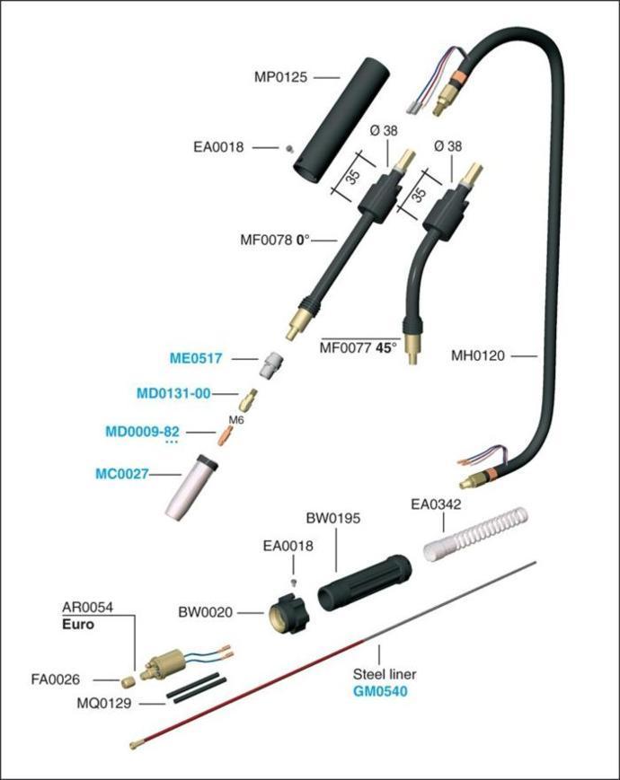 Как работает сварочный полуавтомат: его устройство, включая механизм подачи проволоки и горелку