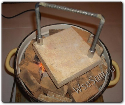 Схема электрической печи. схемы электрические муфельных печей. устройство схемы муфельной печи