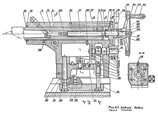 Токарный станок по дереву: устройство, характеристики и обзор моделей