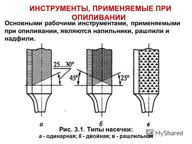 Драчевый напильник: виды и основы использования инструмента