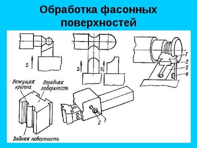 Тема 3.5. обработка фасонных поверхностей.