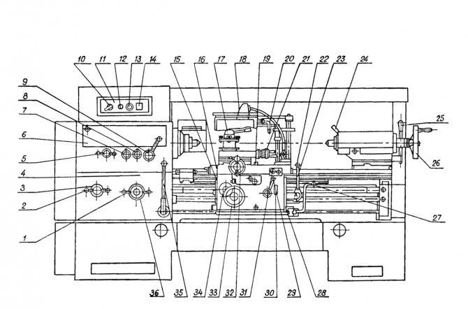 Токарно-винторезный станок 16к20 – паспортные данные, общее устройство с кинематической схемой + видео