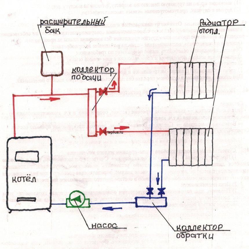 Циркуляционный насос для отопления: виды, устройства, критерии выбора -