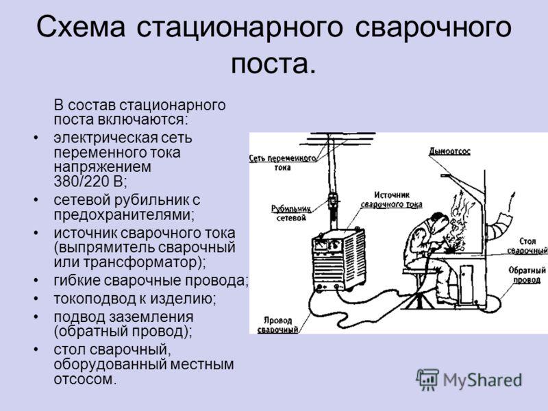 Организация рабочего места сварщика: особенности, основные требования и правила