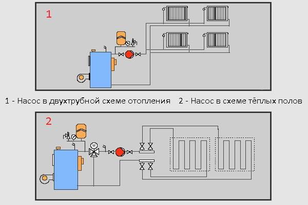 Расчет насоса для отопления