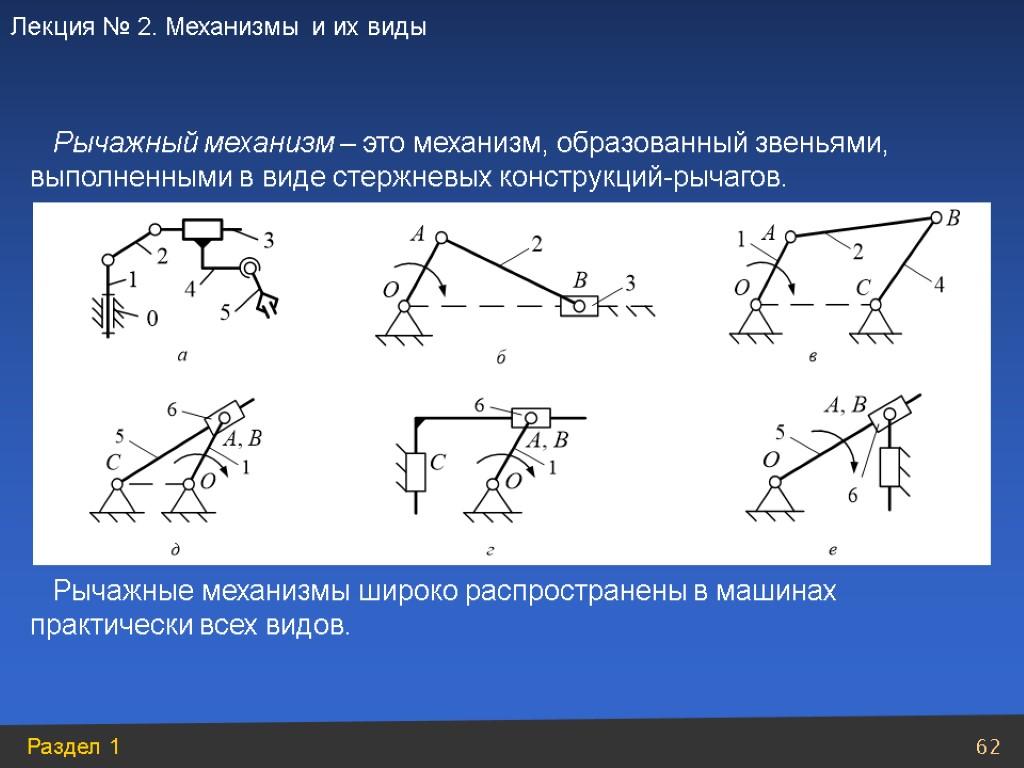 Мальтийский механизм: принцип действия, расчеты, применение