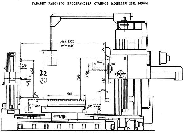 Расточный станок— что это, как работает?