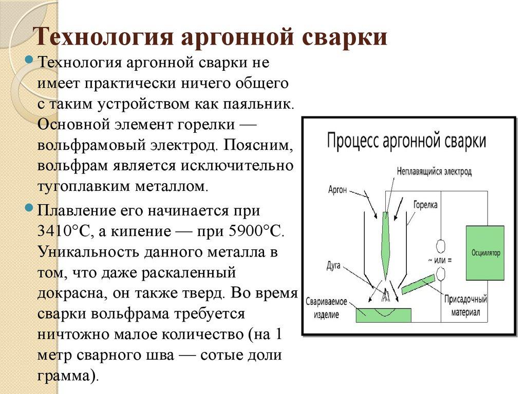 Tig сварка: что это такое, технологии аргонодуговой сварки, таблица