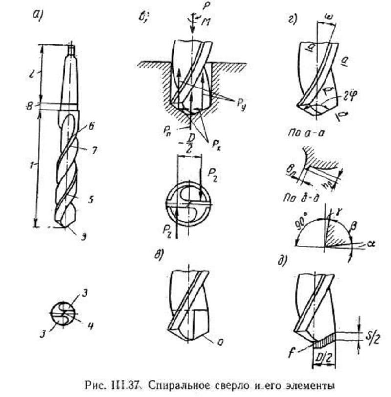 Как правильно сверлить бетон дрелью?