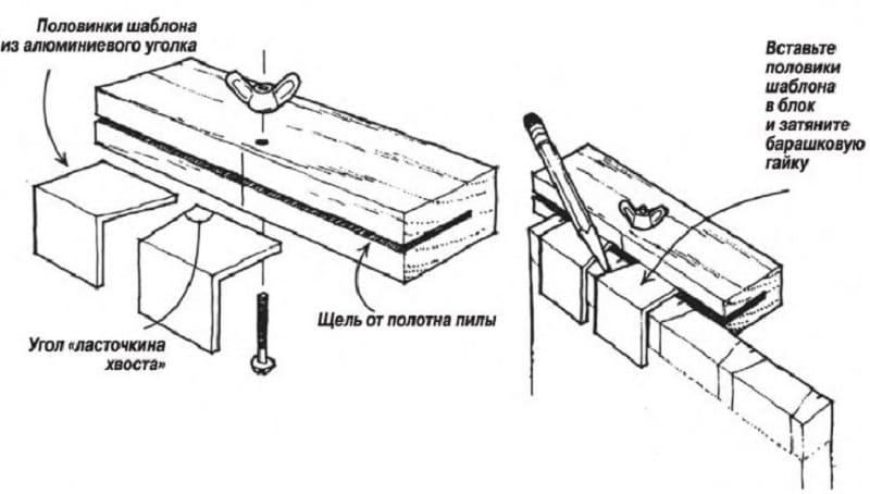 Соединение бруса: особенности стыковки в углах, по длине и между венцами
