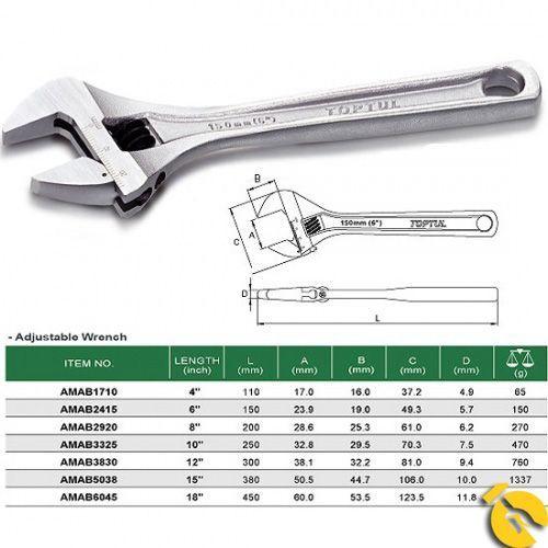 Ключ газовый: размеры по номерам, описание, функционал инструмента