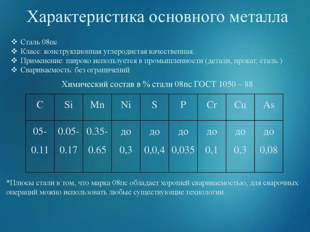 Сталь конструкционная углеродистая качественная 08пс. марка стали 08пс: свойства, применение, цены и аналоги