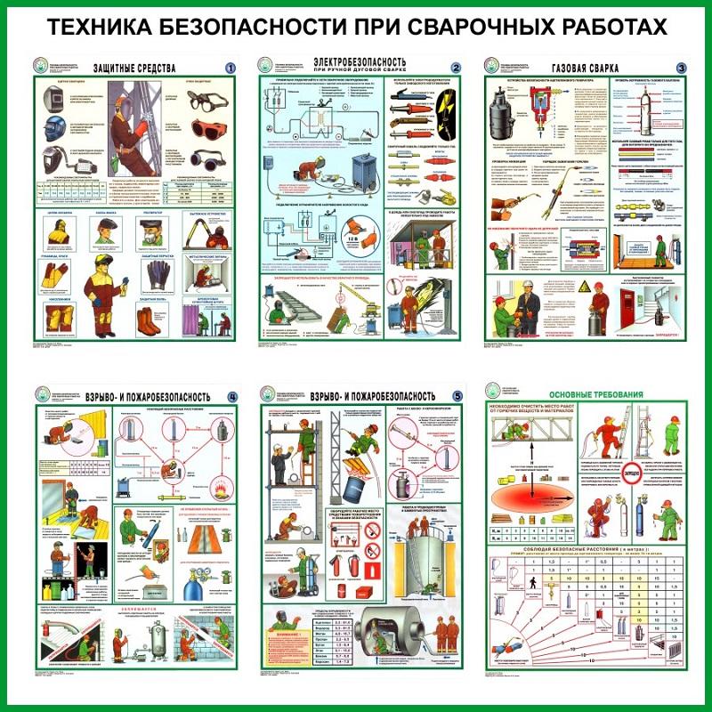 Правила техники безопасности при сварке в помещении и на воздухе