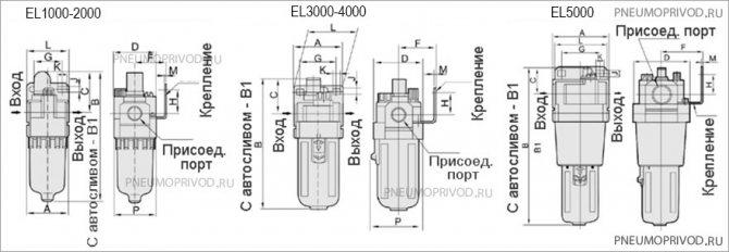 Пневмоинструмент пистолет-нейлер: уход и смазка