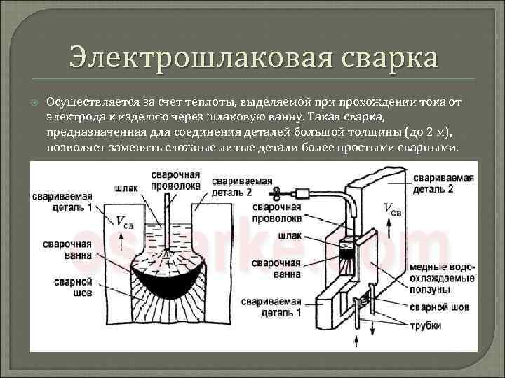 Электрошлаковая сварка: что это такое? в чем заключается сущность процесса, гост, область применения