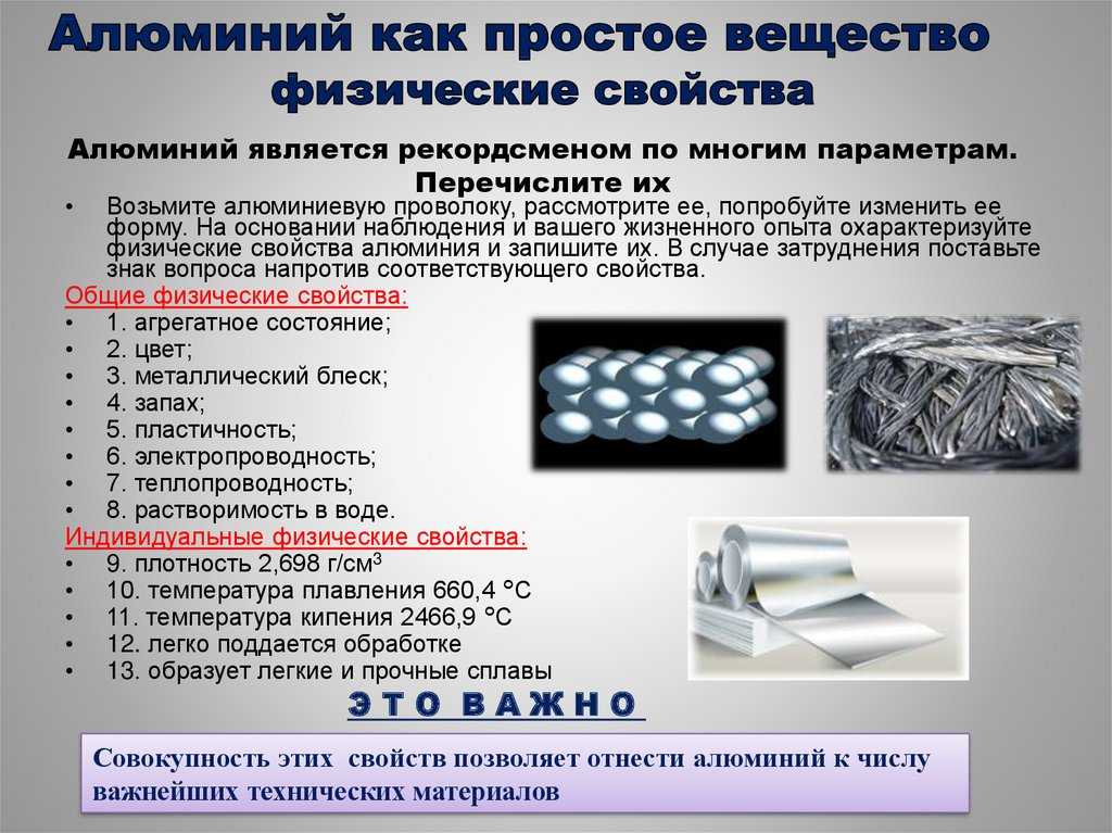 Технология производства алюминия