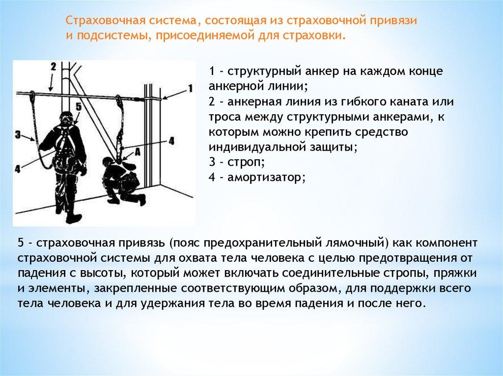 Подготовка страховочного пояса к эксплуатации и инструкция для ухода и хранения