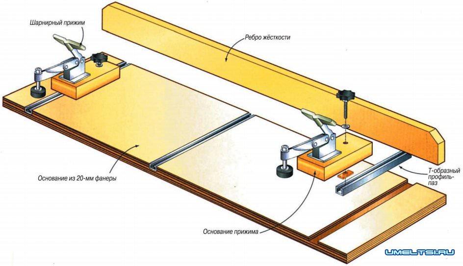 Направляющая для циркулярной пилы своими руками: подробная пошаговая инструкция по изготовлению самодельной шины для циркулярки, чертежи