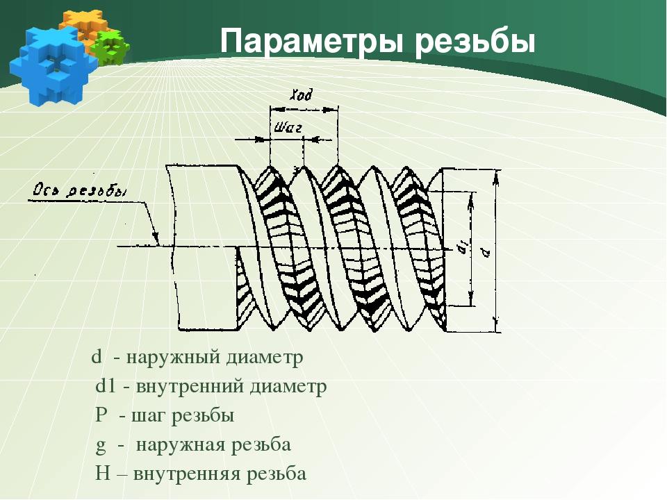 Резьбомер метрический и дюймовый