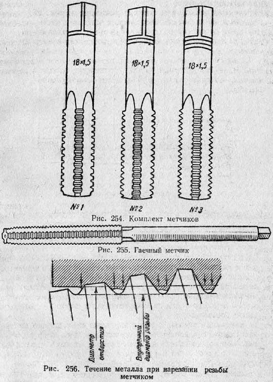 Метчики для нарезания резьбы. таблица размеров   проинструмент