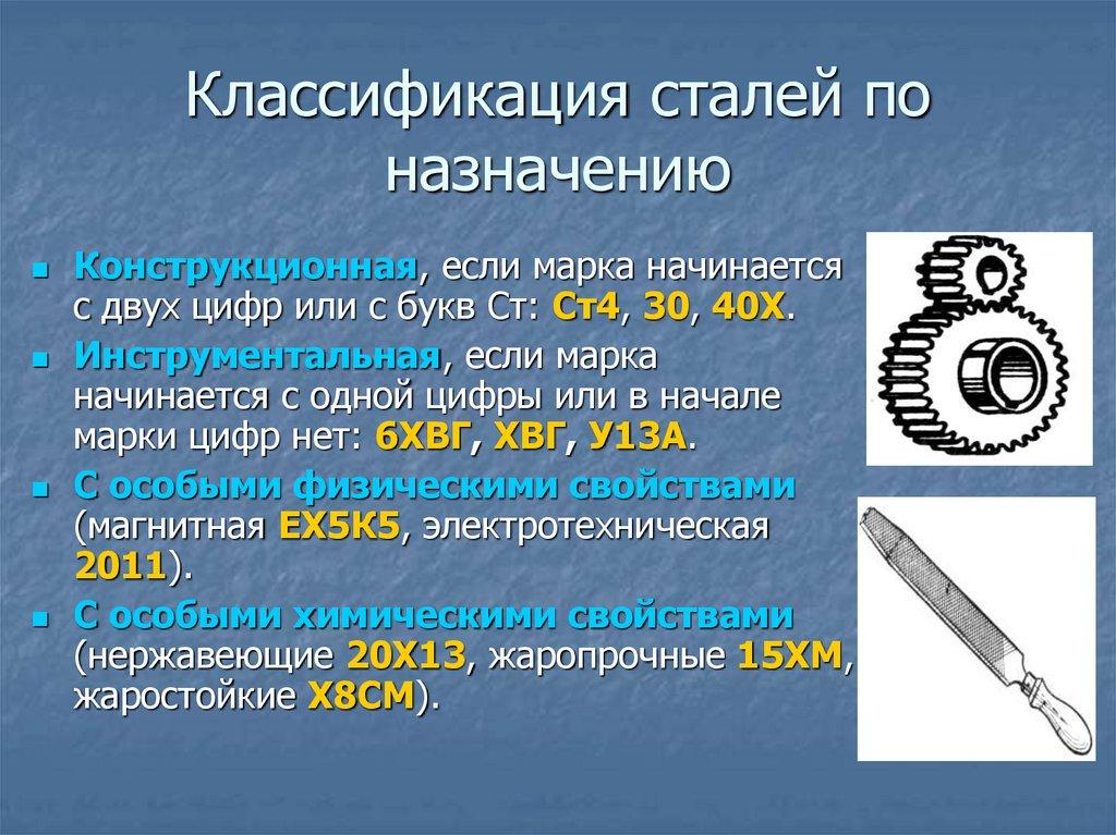 Буквенные обозначения сталей и их расшифровка. обозначения легирующих элементов в сталях