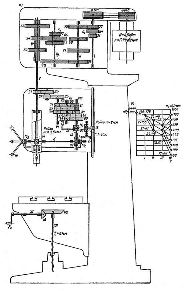 Вертикально-сверлильный станок модели 2а135. курсовая работа (т). другое. 2012-10-22