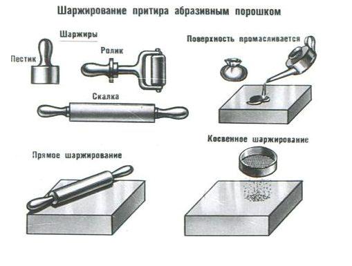 Притирочные станки lapmaster