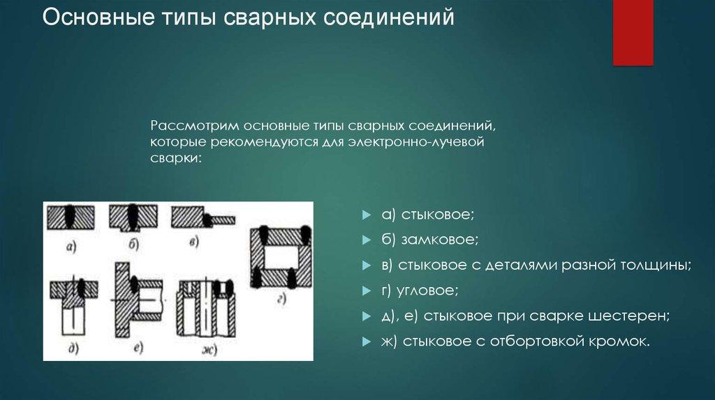Электронно-лучевая сварка. что такое электронно-лучевая сварка и где она применяется