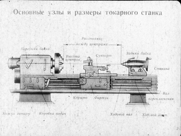 Токарно-винторезный станок 16к20 — ремонт поперечной пары скольжения (суппорт , поперечина, клин ).