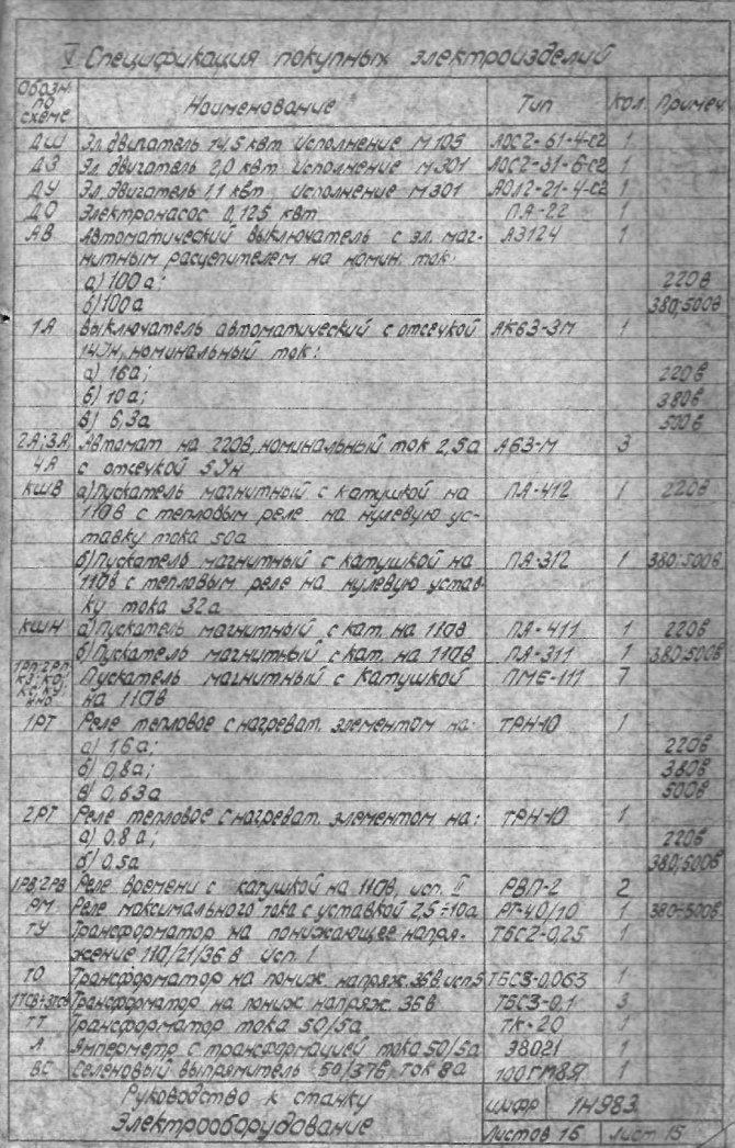 1а983 станок трубонарезной универсальныйсхемы, описание, характеристики