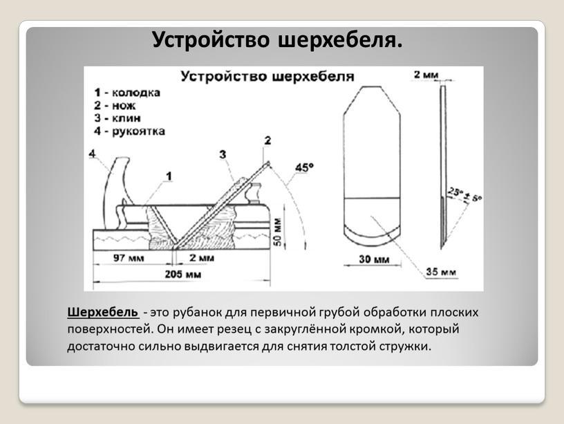 Инструменты столяра   столярный инструмент   плотника   названия   в картинках   ручной набор
