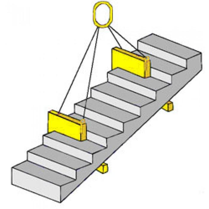 Захват для лестничного марша злм-1, злм-2. технология монтажа   проинструмент