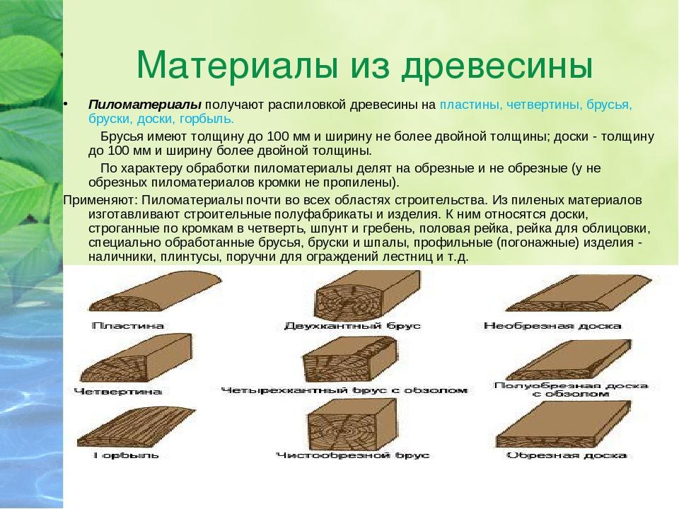 Виды лесоматериалов и изделий из древесины | справочник строителя | виды лесоматериалов | справочник строителя