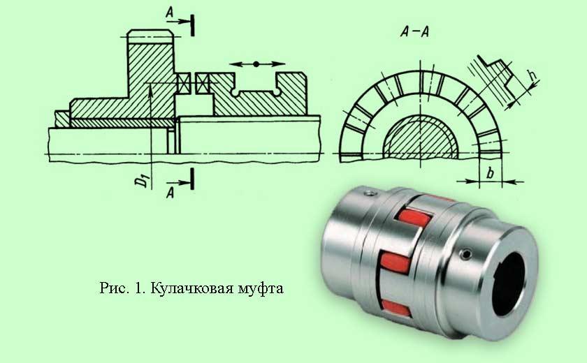 Как соединить 2 вала разных диаметров. муфтовые соединения
