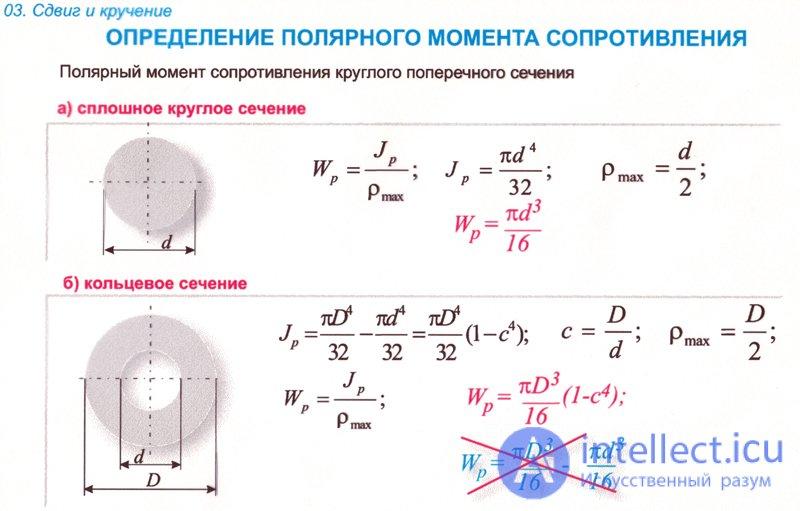 Какой физический смысл модуля кручения. кручение