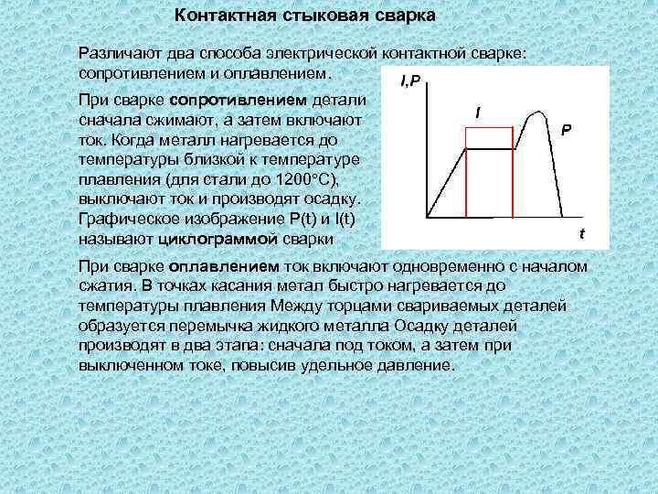 Контактная стыковая сварка: метод оплавлением и метод сопротивлением. технология методов