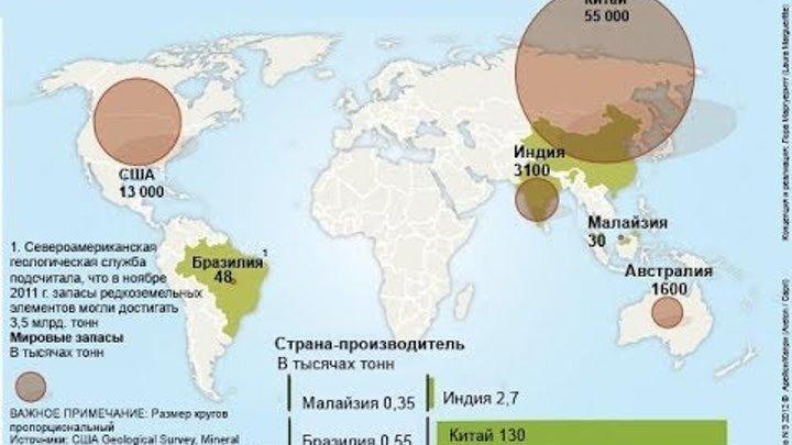 Добыча редкоземельных металлов в мире и доминирование китая