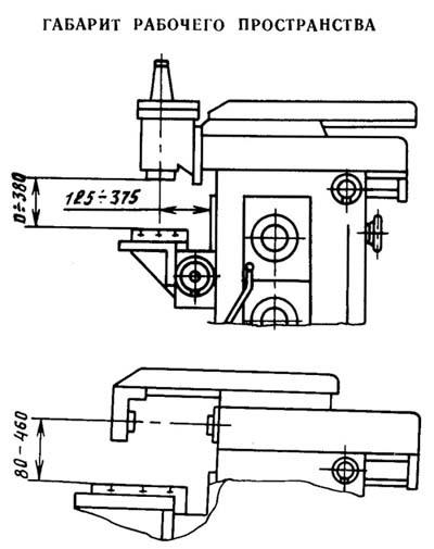 Фрезерный станок 676: технические характеристики широкоуниверсального агрегата, схемы