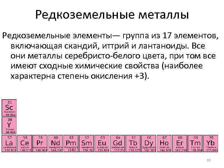 Добыча руд редких металлов и элементов: способы, обогащение и применение