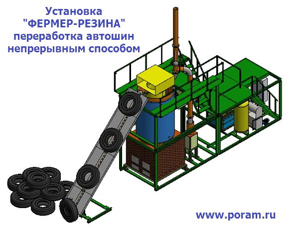 Переработка шин в крошку: цена оборудования: куда можно сдать покрышки и получить за них деньги