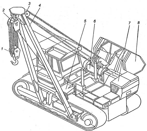 Общее устройство и назначение автомобильного крана