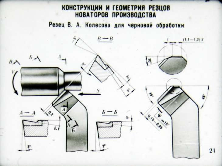 Типы резцов для токарного станка по металлу - сделай своими руками