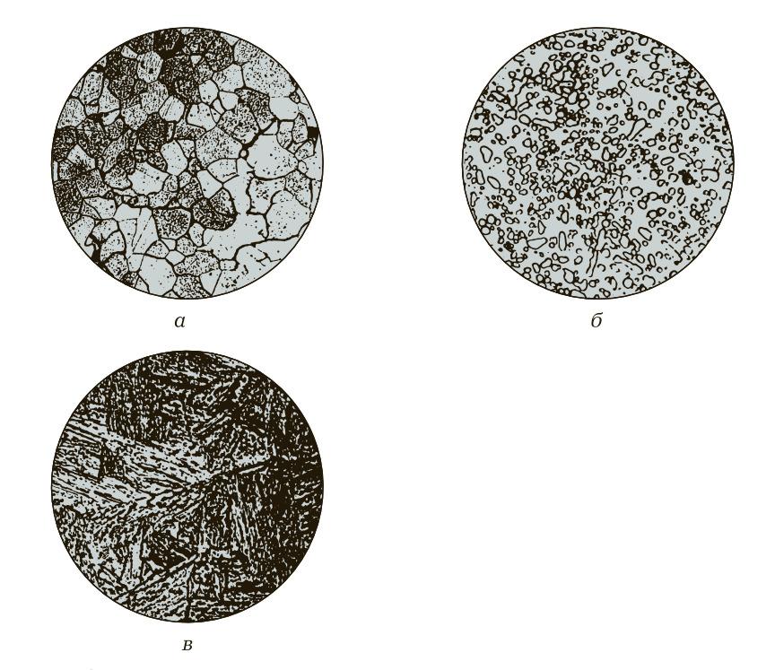 Какие стали относятся к аустенитным, и какими свойствами они обладают