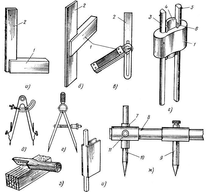 Слесарно-монтажный инструмент: основные типы и предназначение
