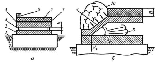 Сварка взрывом, её сущность, определение, технология и применение