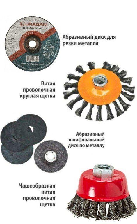 Как выбрать болгарку (ушм): советы профессионалов по выбору характеристик и параметров болгарки